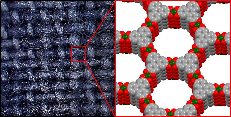 Multifunctional E-textile Metal-organic Framework