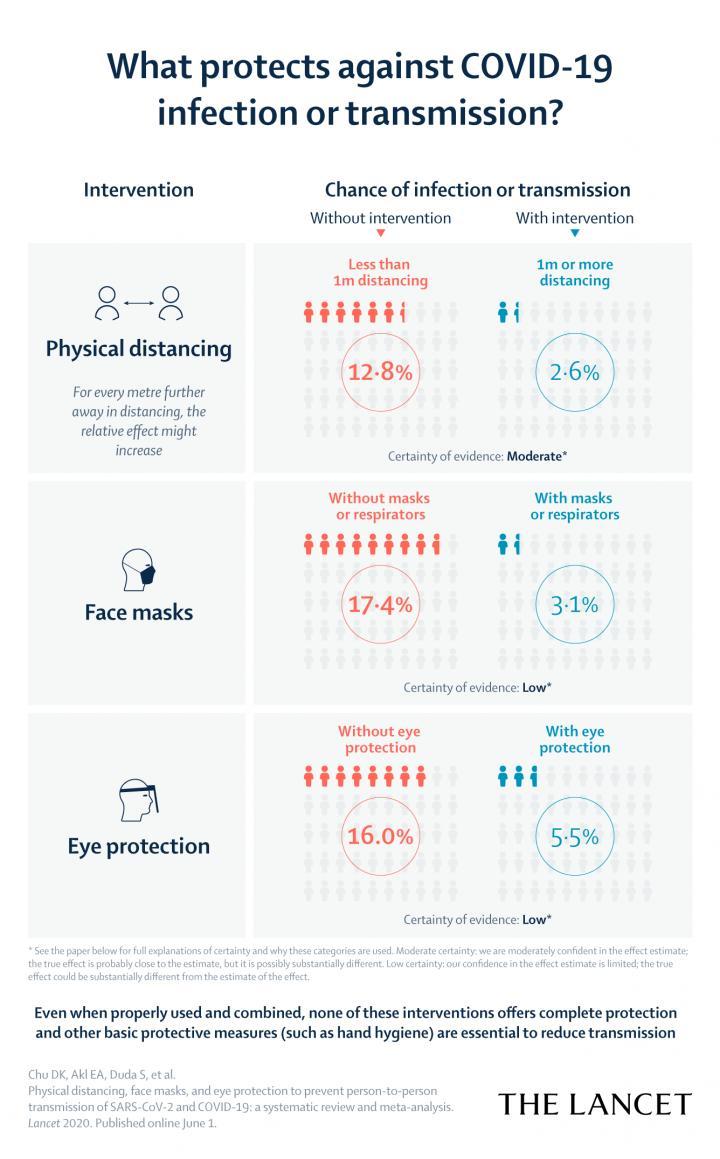 The Lancet Most comprehensive study to date   EurekAlert