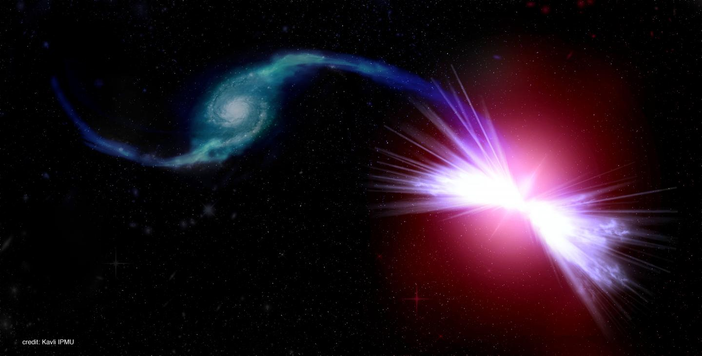 The Galaxies Akira and Tetsuo in Action