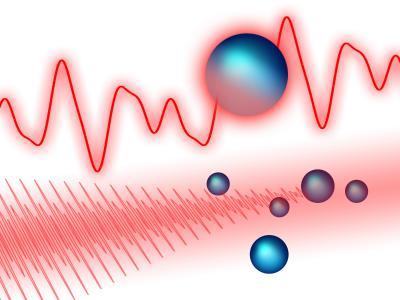 Laser Pulses