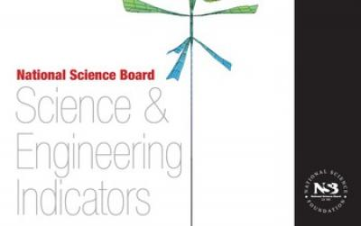 Cover of Indicators Report