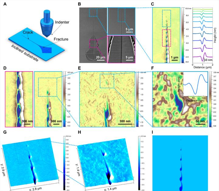 Observation of the cavitation-dominated crack propagation in a metallic glass
