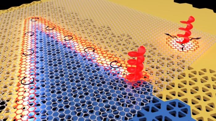 Topologically distinct photonic crystals