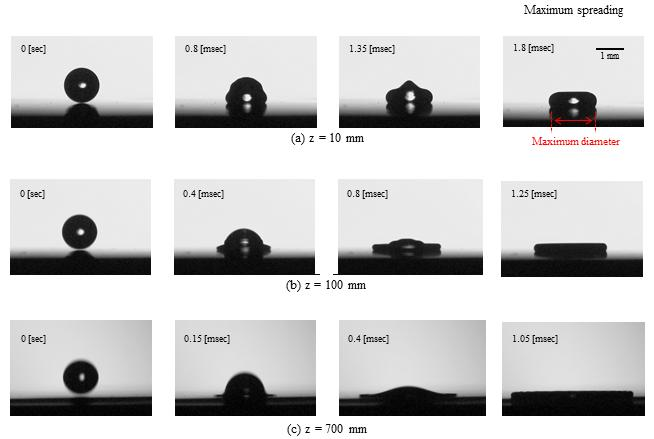 Water Droplet Impacts on Silicone Rubber