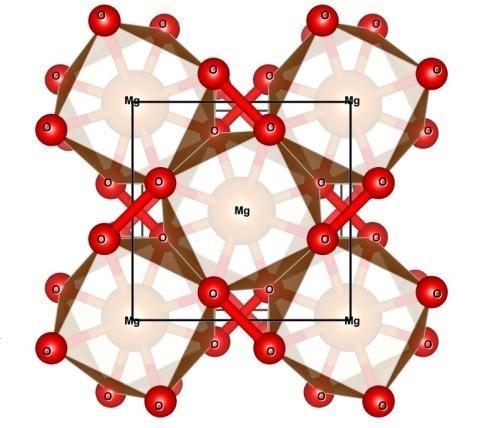 Magnesium Peroxide