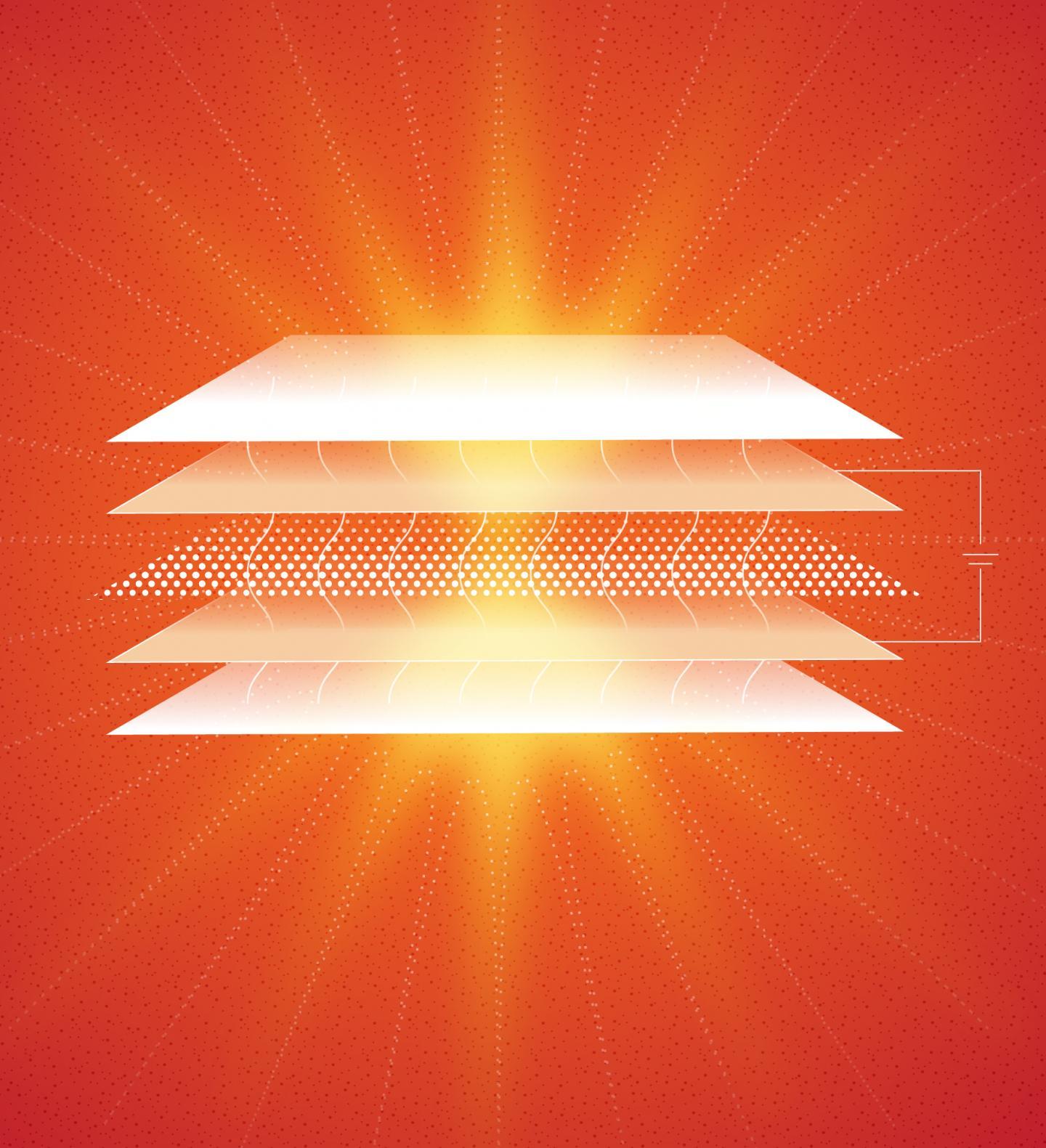 Half-Light- Half-Matter Quasiparticle Based LED