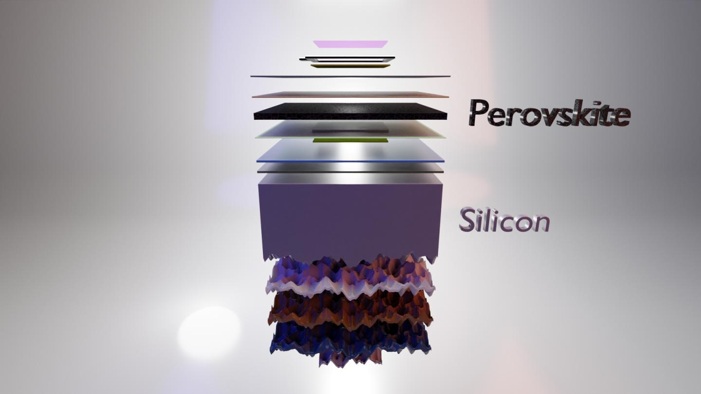 schematic structure of the tandem solar cell in 3D