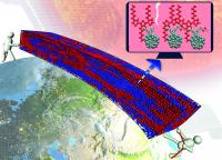Expanding the efficiency of solar energy production
