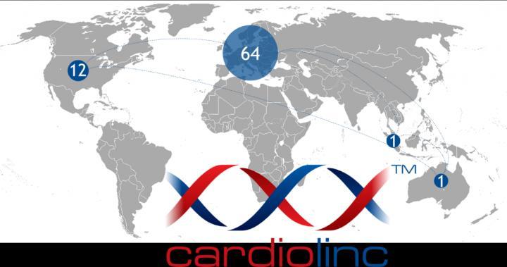 Cardiolinc Network