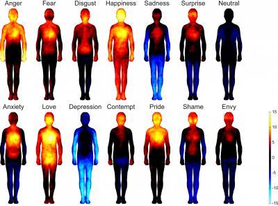 Aalto University Research Emotion Bodies