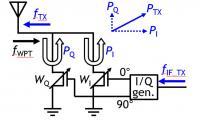 Figure 2. Proposed vector-summing backscattering