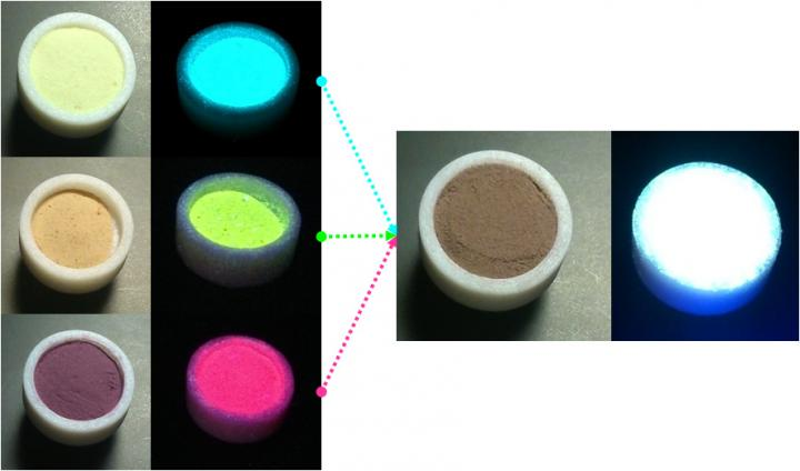 Hybrid Materials that Respond Differently to Light