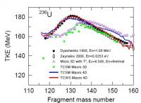 Comparison of TKE (Total Kinetic Energy) Distributions