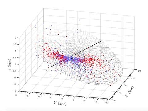 Video of 3D Map of Classical Cepheid Variable Stars in the Milky Way