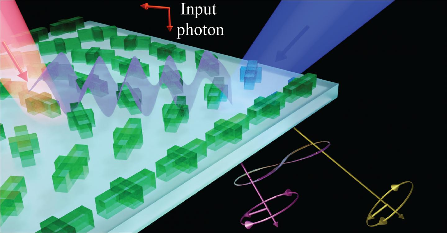 New quantum research gives insights into how quantum light can be mastered
