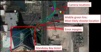 Smartphone Video and Audio Can Pinpoint Shooters