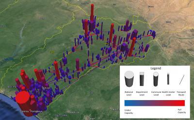 Benin Vaccine Chain Simulation