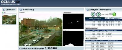 OCULUS Monitoring Tool