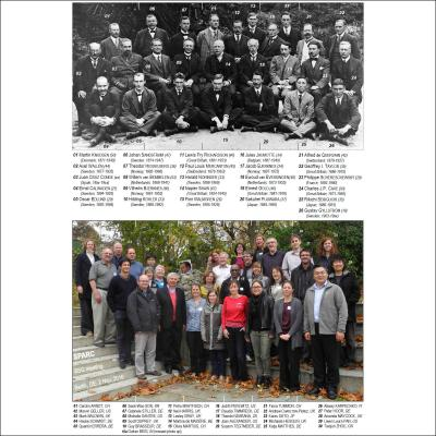 Group Photos 1921 and 2016