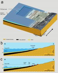 Modelling of the Tel Hreiz Seawall Based on An Aerial Photograph of the Site