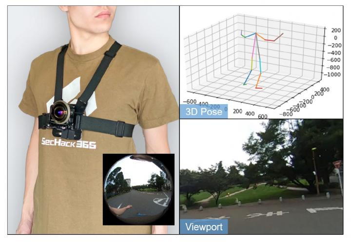MonoEye captures 3D body pose as well as the user's perspective