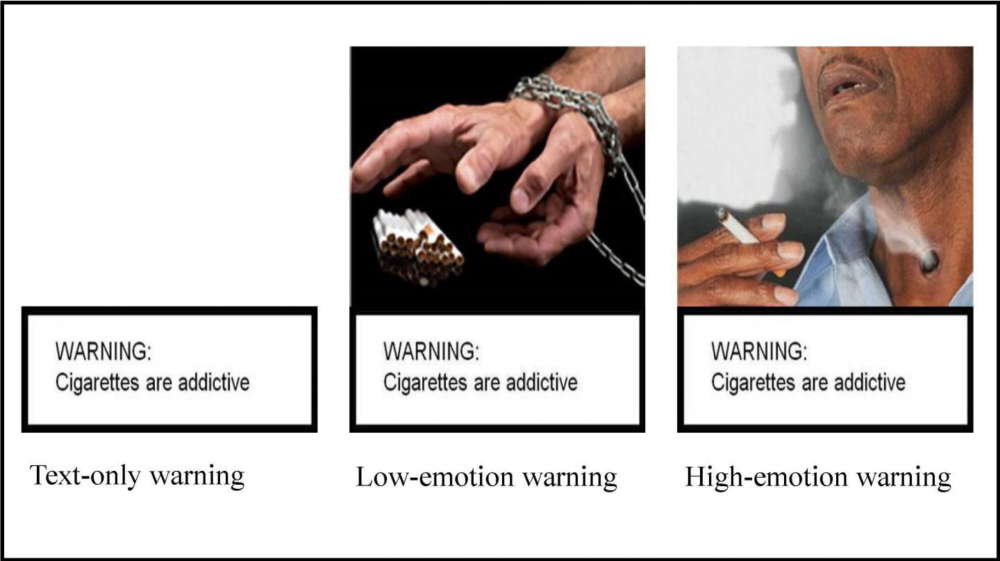 Graphic Cigarette Warnings are Most Memorable
