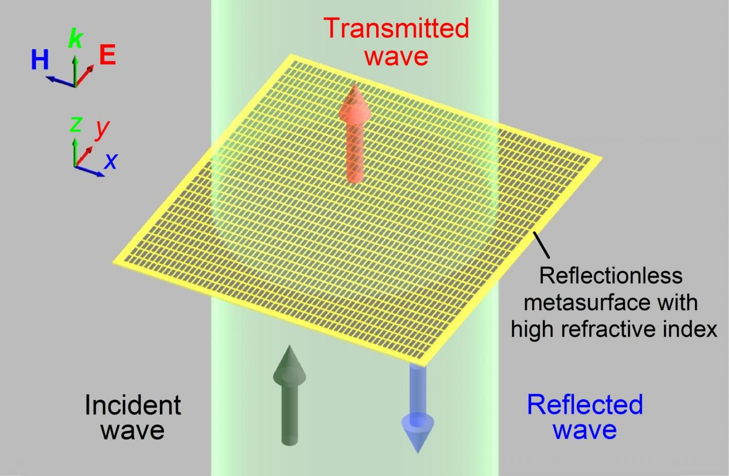 Japanese team forges path to new uses for terahertz waves