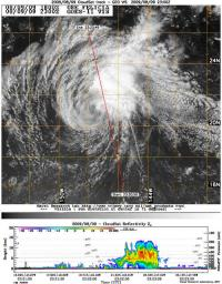 CloudSat Capture's Felicia's Profile