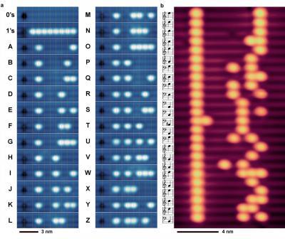 Figure 4, Representing Atomic-Scale Encoding