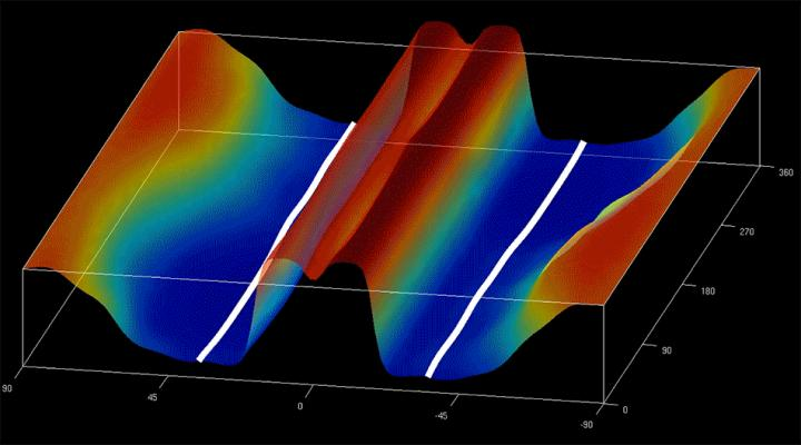 Visualization of a Solar Tsunami