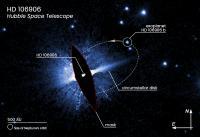 Possible Orbit of HD 106906b