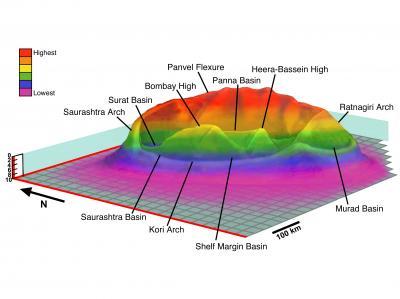 Shiva Impact Crater