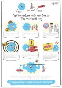 Fighting Autoimmunity and Cancer: The Nutritional Key