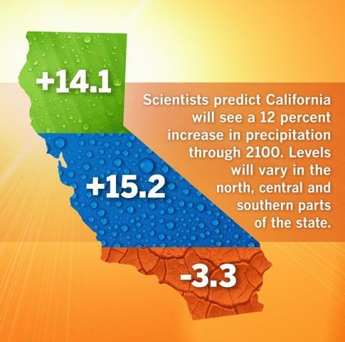 California Water Map