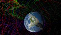 Magnetosphere Connections