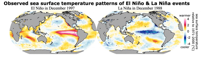 Sea Surface Temperatures During El Nino and La Nina