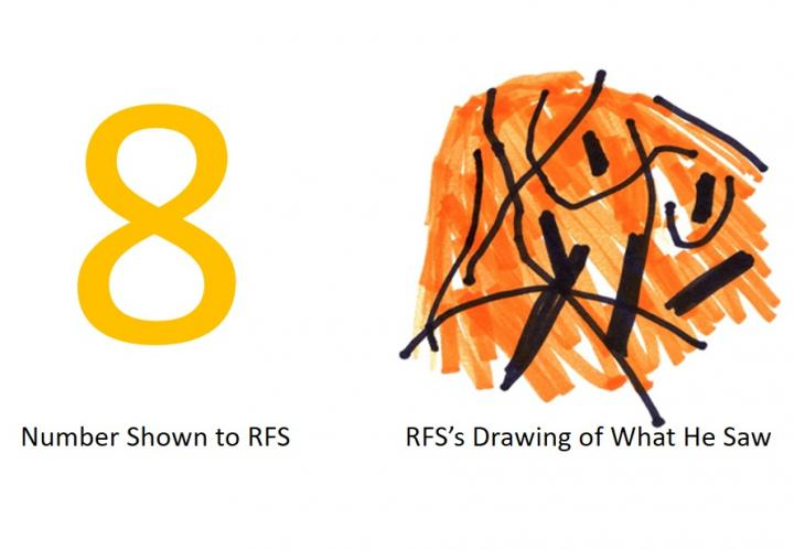 How RFS Sees Numbers