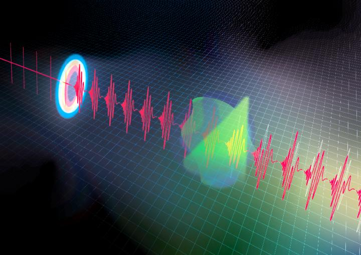 Time-Stretch Infrared Spectroscopy