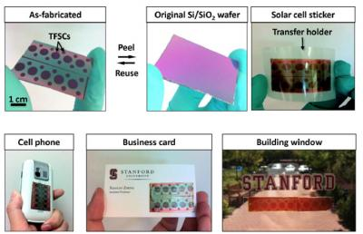 Peel-And-Stick Thin-Film Solar Process and Application