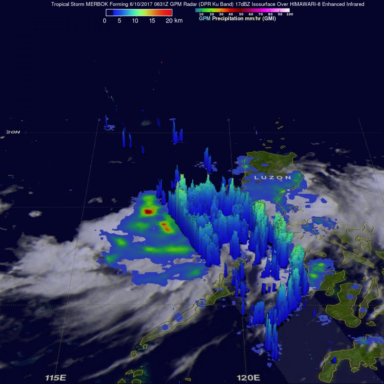 GPM 3-D rainfall