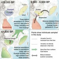 Overview of population dynamical history at the crossroads of East and Southeast Asia since 11,000 years ago