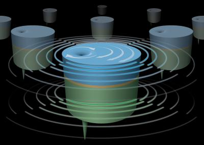 Nanoscale Stacked Magnetic Vortices