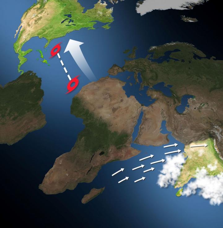 Indian Monsoon Steers Tropical Cyclones Across the Atlantic