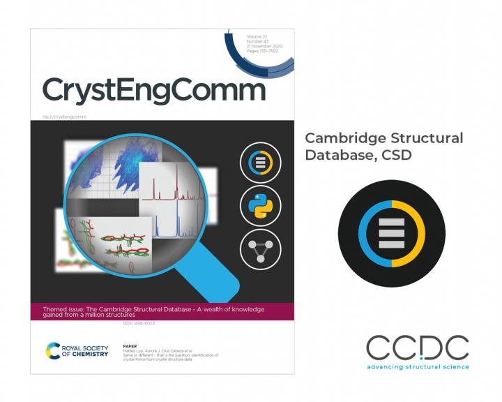 CrystEngComm Celebrates the CSD with a Special Issue