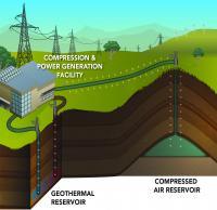 Compressed Air Energy Storage: Yakima Minerals Site