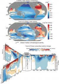 0-2000 Mean Salinity Climatology