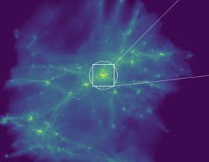 Simulated galaxies
