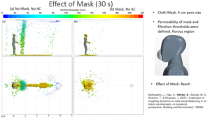 Effect of mask (30 seconds)