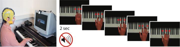 Jazz versus Classical Pianists: Study Design
