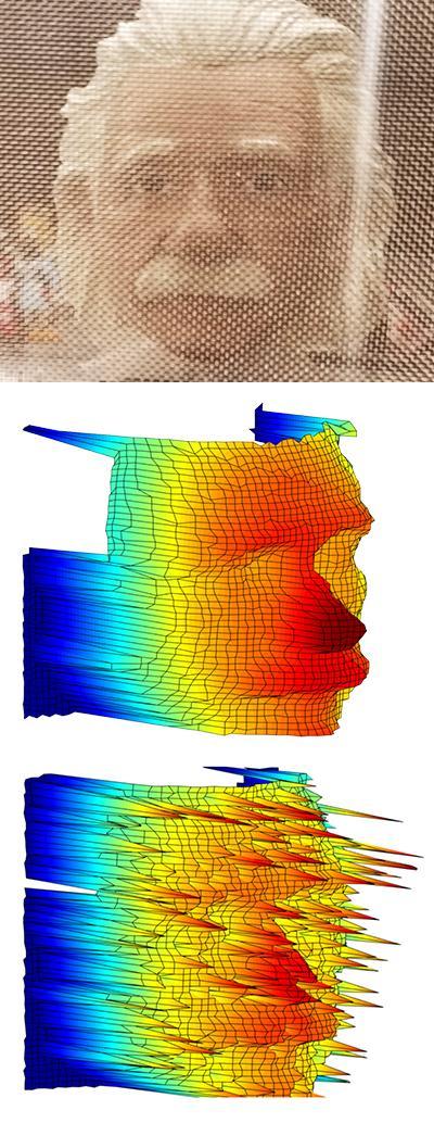 Quantum 3D Imager